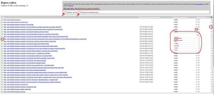 xml-карта сайта после авторизации - Компонент Xmap – карта сайта для joomla 2.5, joomla 3.0