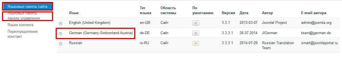 Список установленных языков в joomla3. Как создать мультиязычный сайт на Joomla?