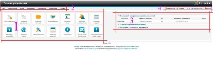 Главная страница панели управления Joomla 2.5